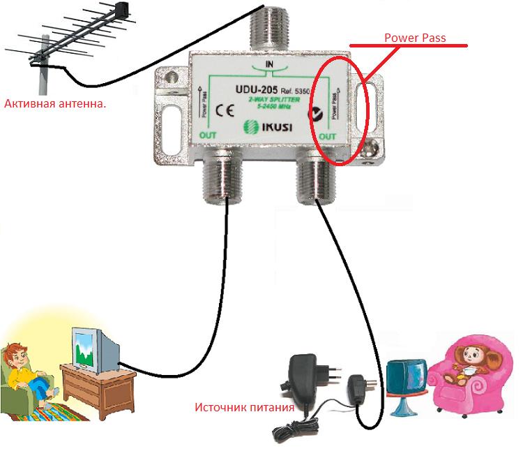Setarea sursei audio pentru intrarea HDMI/DVI